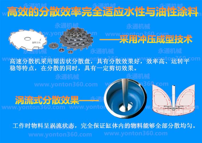 高速分散机产品图5.jpg